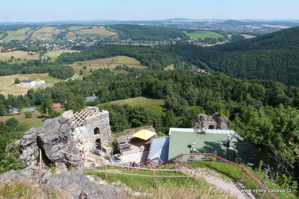 Image result for tolštejn